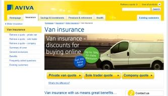 Aviva van insurance telephone, website, email and address
